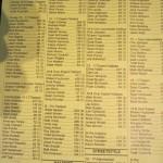 "Wadeaminute // Artefacts: 1990 NAFA ""Final"" Point Standings"